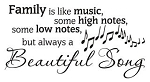 Family is Like Music Decal
